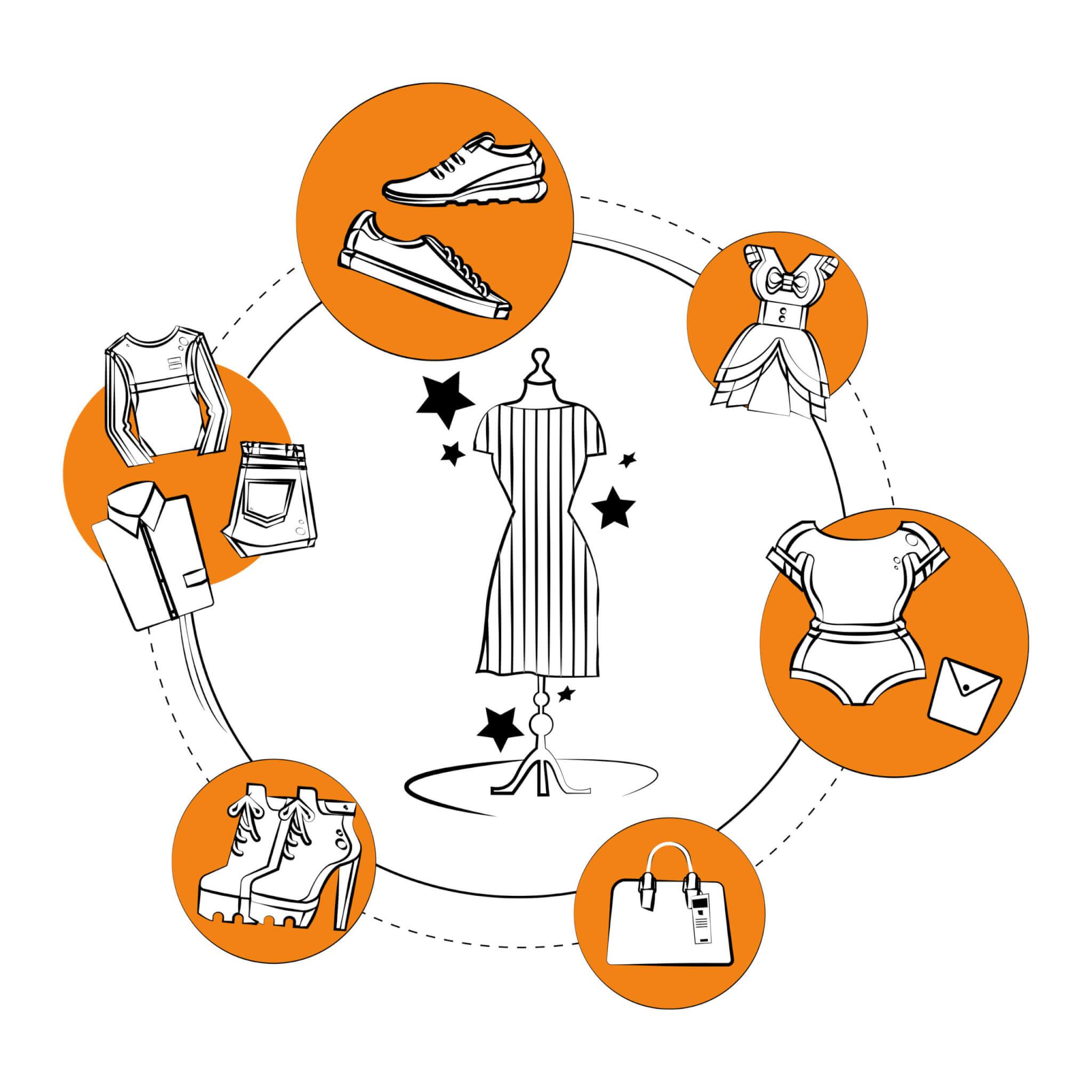 Textil & Merchandise